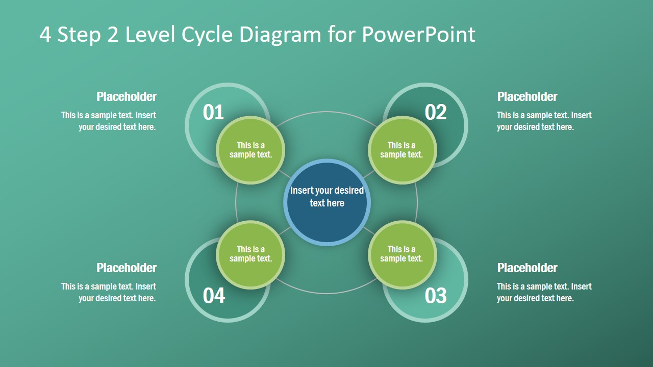 hight resolution of process cycle presentation design spoke hub diagram template