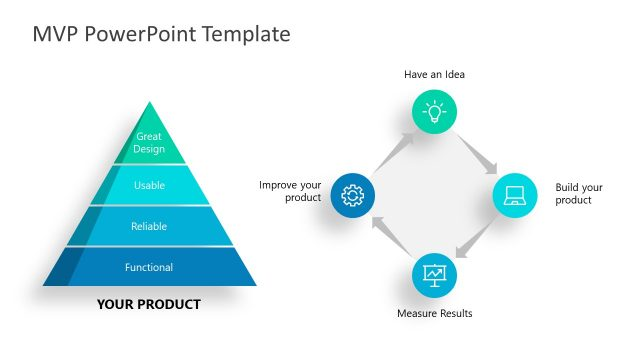 Product management templates · side hustles make great product managers! Product Management Powerpoint Templates