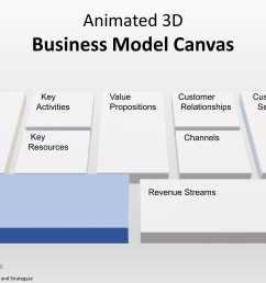 canvas 3d animated cost structure slide in canvas business model canvas [ 1280 x 720 Pixel ]