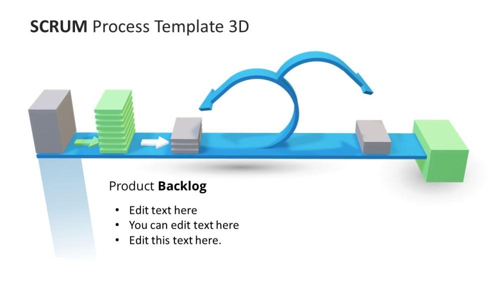 medium resolution of scrum process layout design agile and scrum design