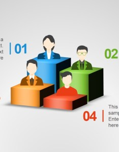 also employee skills performance chart slidemodel rh