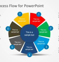 7 stages cycle process flow diagram for powerpoint  [ 1279 x 720 Pixel ]