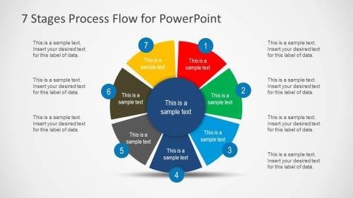 small resolution of 7 stages cycle process flow diagram for powerpoint