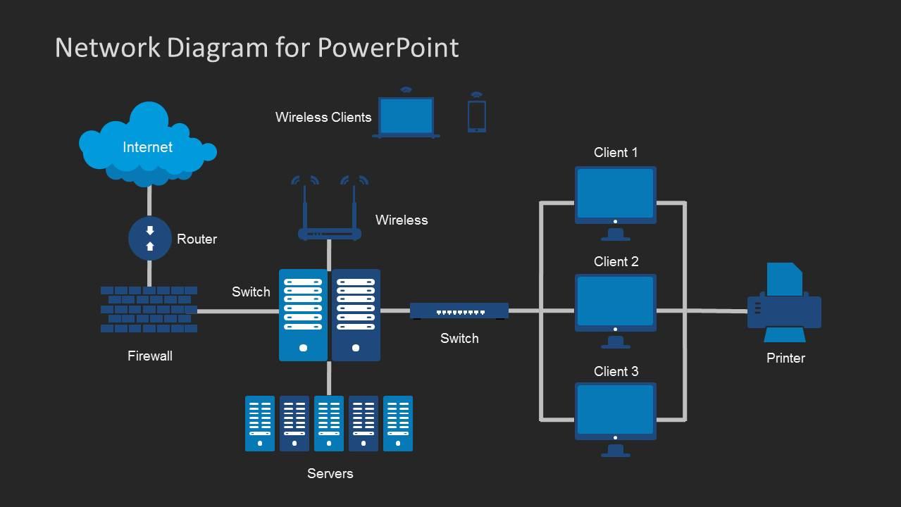 visio data flow model diagram residential wiring symbols network template for powerpoint - slidemodel