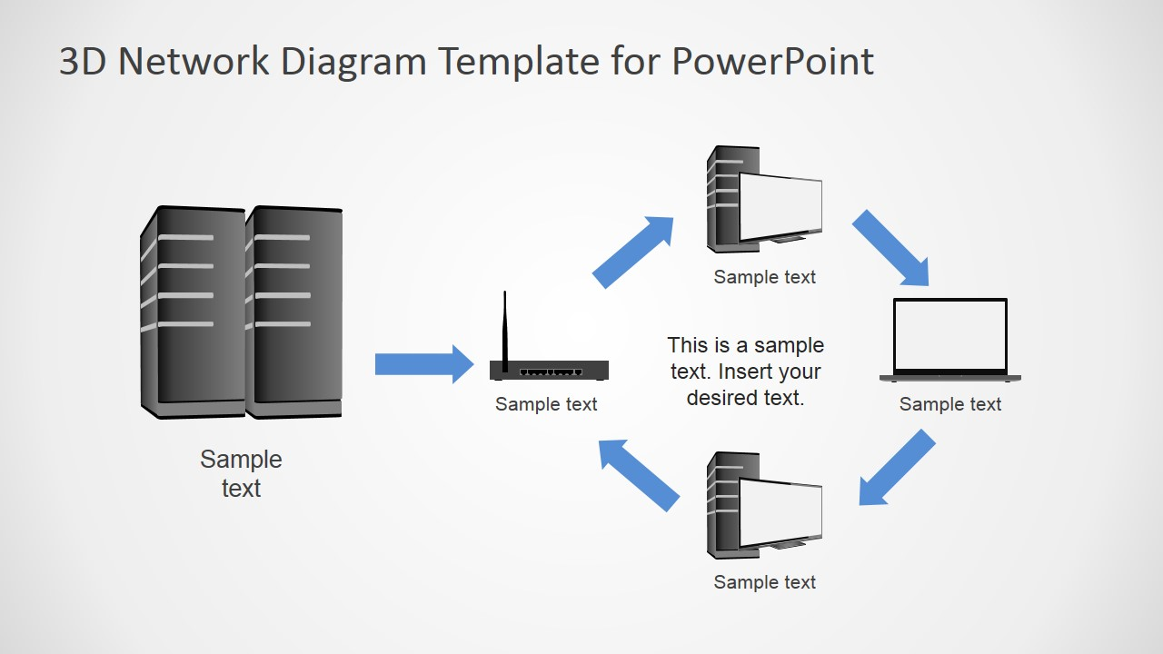 3D Computers Network Diagram For PowerPoint SlideModel