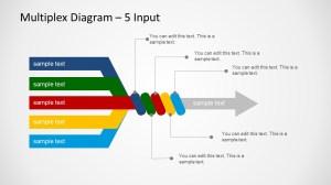 5 Input & 1 Output Diagram for PowerPoint  SlideModel