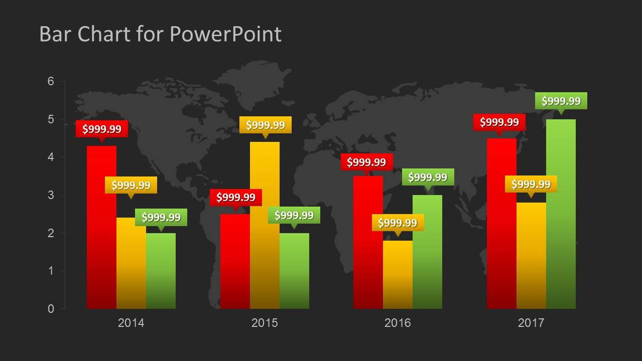 Bar Chart Template For PowerPoint SlideModel