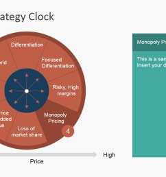 powerpoint slide featuring monopoly pricing strategy clock  [ 1280 x 720 Pixel ]