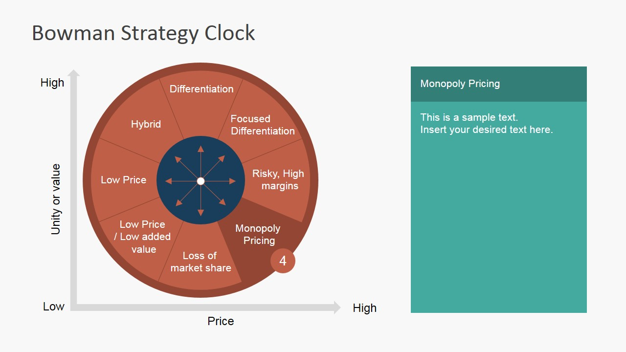hight resolution of  powerpoint slide featuring monopoly pricing strategy clock