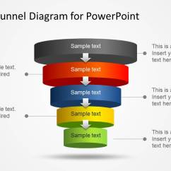 Free Circular Arrow Diagram Template Hoops U Basketball Court 5 Level Funnel For Powerpoint - Slidemodel