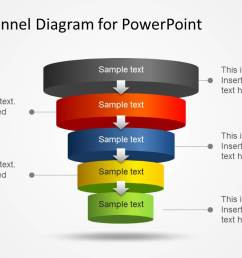 5 level funnel diagram template for powerpoint [ 1279 x 720 Pixel ]