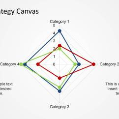 Circular Diagram Flow Chart Template A Of Microscope Parts Radial Strategy Canvas Powerpoint - Slidemodel
