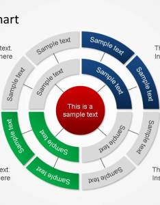 Circular organizational chart powerpoint diagram three layer org shapes also slidemodel rh