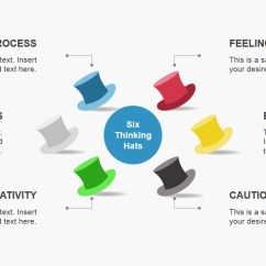 Powerpoint Decision Tree Diagram 3 Wire Tail Light Wiring De Bono's Six Thinking Hats Template - Slidemodel