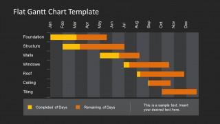 Flat Gantt Chart Template For PowerPoint SlideModel