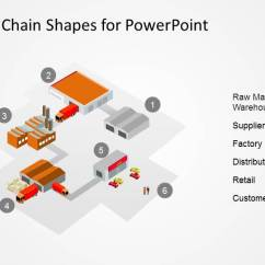 Business Process Flow Diagram Symbols Thermostat Wiring Baseboard Heater Numbered Supply Chain With 3d Powerpoint Shapes - Slidemodel