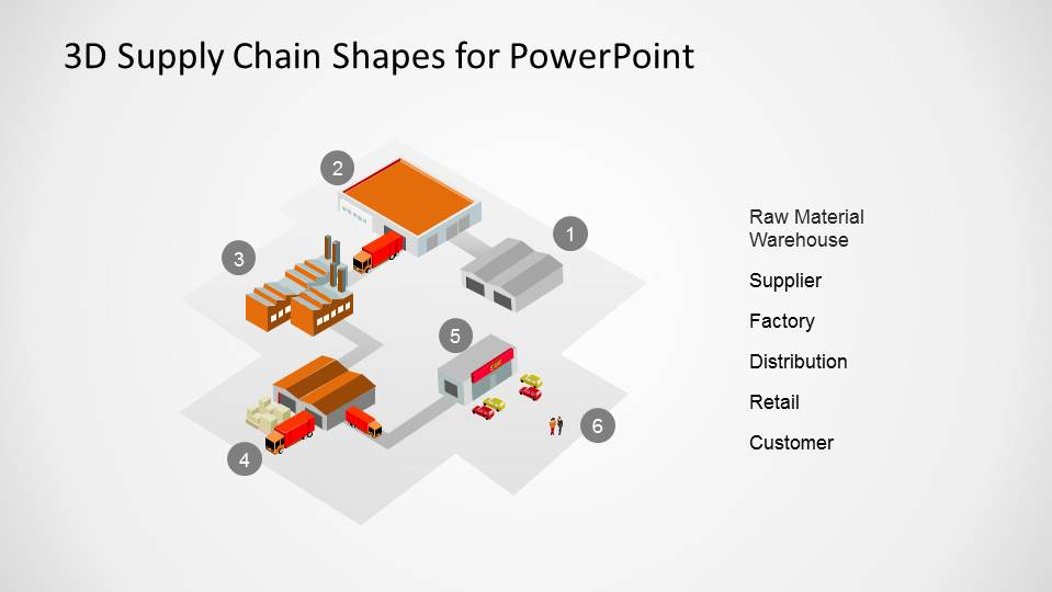 business process flow diagram symbols hoppy trailer wiring numbered supply chain with 3d powerpoint shapes - slidemodel