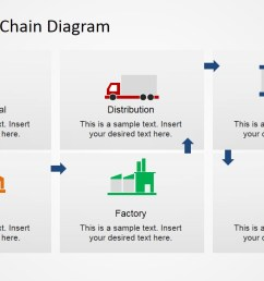 flat box supply chain diagram with icons  [ 1280 x 720 Pixel ]