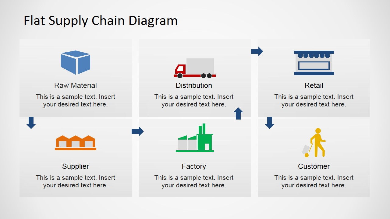 hight resolution of  flat box supply chain diagram with icons