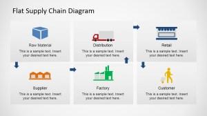 Flat Supply Chain Diagram for PowerPoint  SlideModel