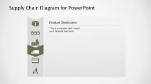 Supply Chain PowerPoint Diagram Flat Design  SlideModel