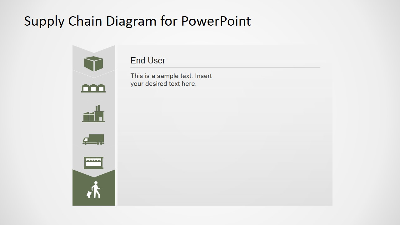 hight resolution of  powerpoint supply chain management end user