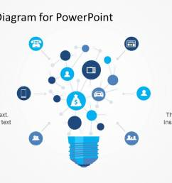 light bulb diagram template for powerpoint slidemodel [ 1279 x 720 Pixel ]