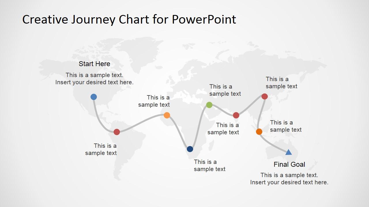 Creative Journey Chart For PowerPoint SlideModel