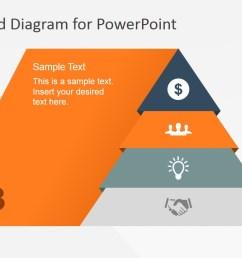 flat pyramid diagram 4 steps 3 level  [ 1280 x 720 Pixel ]
