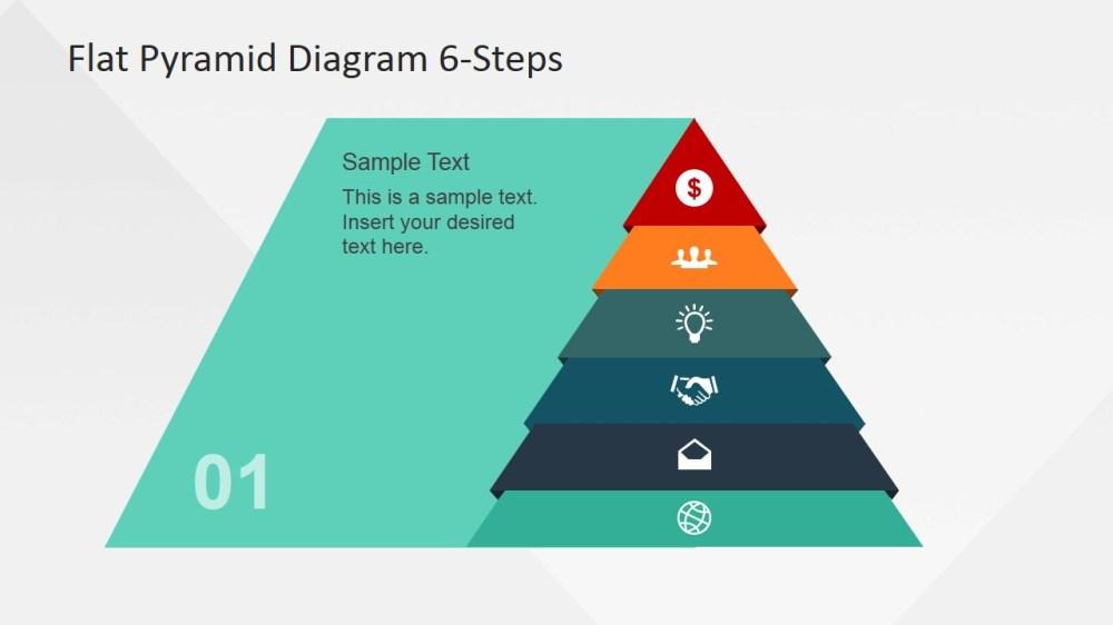 medium resolution of  pyramid emphasizing first layer from bottom