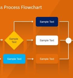 flat business process flowchart for powerpoint flow chart  [ 1280 x 720 Pixel ]
