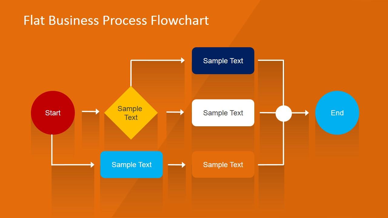 hight resolution of flat business process flowchart for powerpoint flow chart