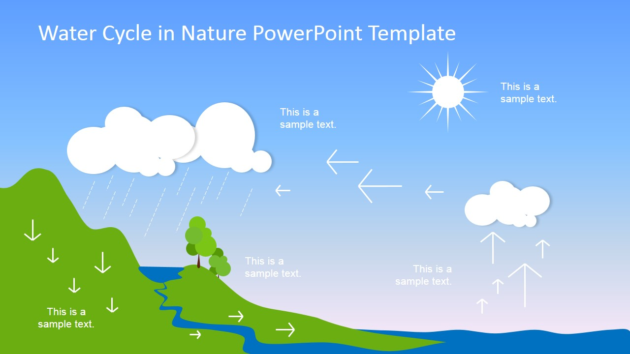 hight resolution of powerpoint slide of water cycle process