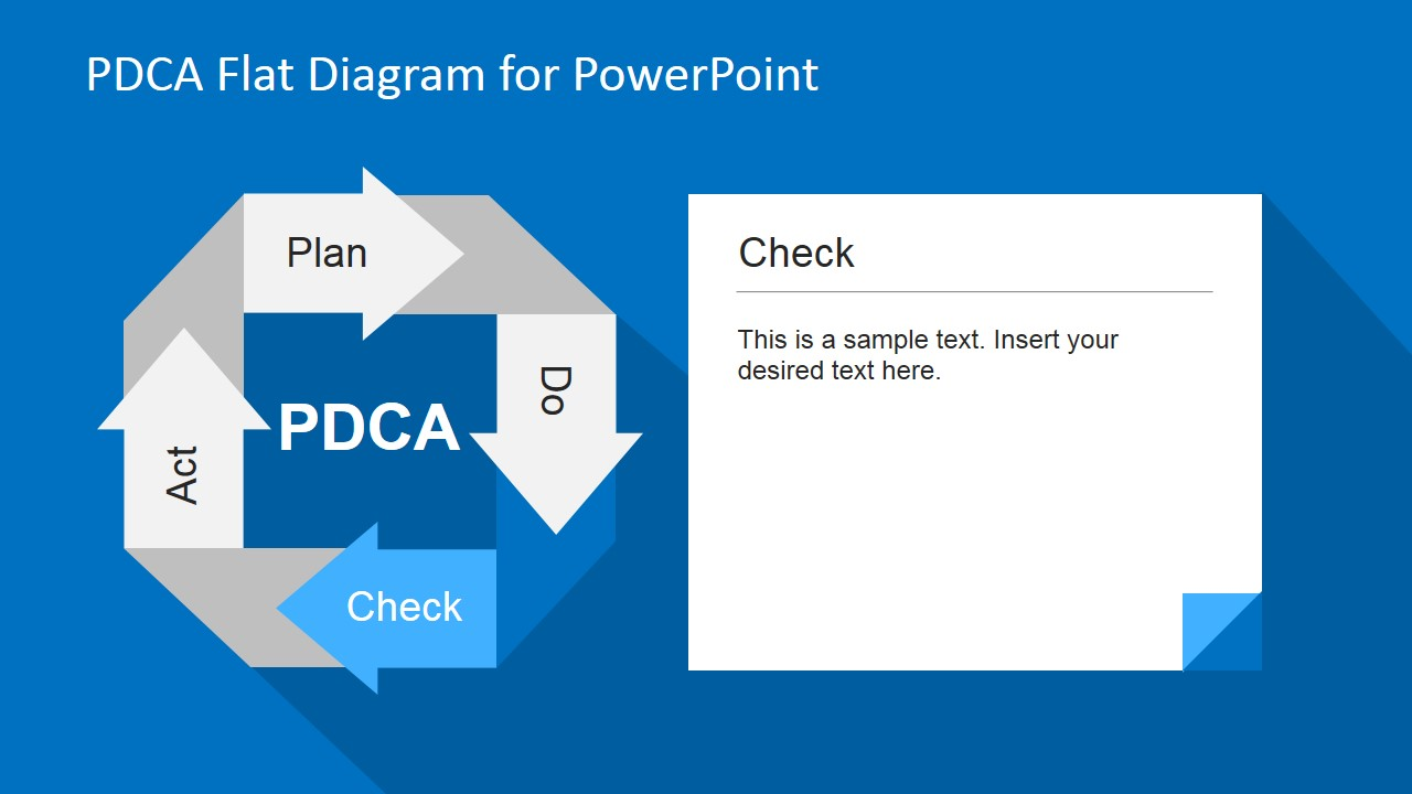 pdca cycle diagram 1999 ford f250 ignition switch wiring flat for powerpoint slidemodel deming check stage