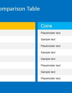 Pros cons template also bire andwap rh