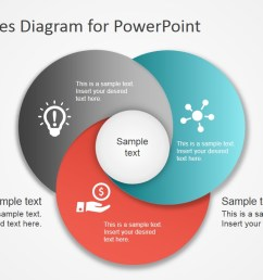 3 step circles diagram for powerpoint [ 1280 x 720 Pixel ]