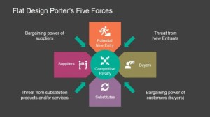 Five Forces PowerPoint Templates