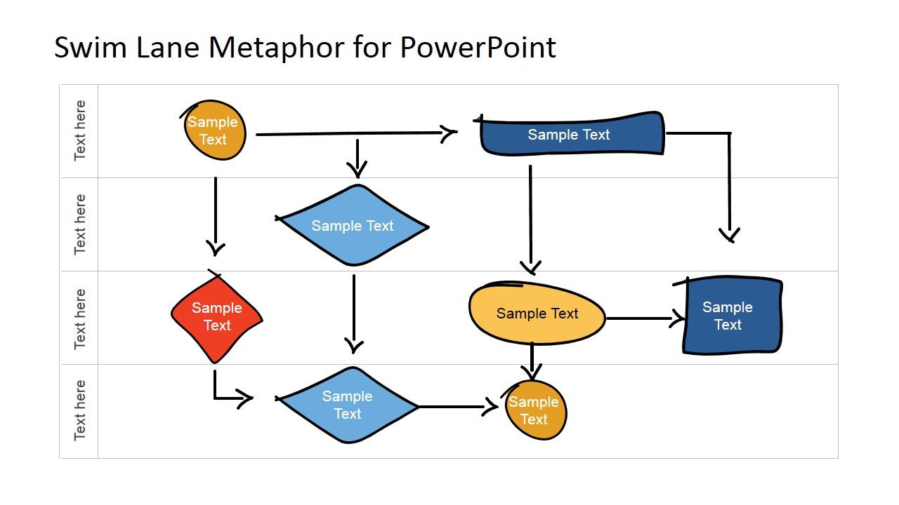 swim lane diagram in ppt 2005 jeep liberty radio wiring for powerpoint slidemodel hand drawn metaphor model