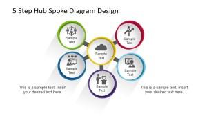 5 Step Hub Spoke Diagram for PowerPoint  SlideModel