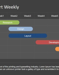 Powerpoint gantt chart with weekly schedule also editable for slidemodel rh