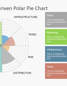 Powerpoint polar pie chart data driven also charts for slidemodel rh