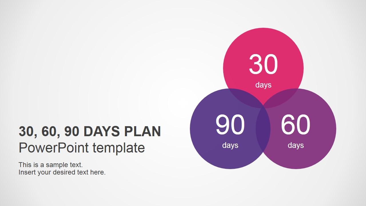 30 60 90 plan template