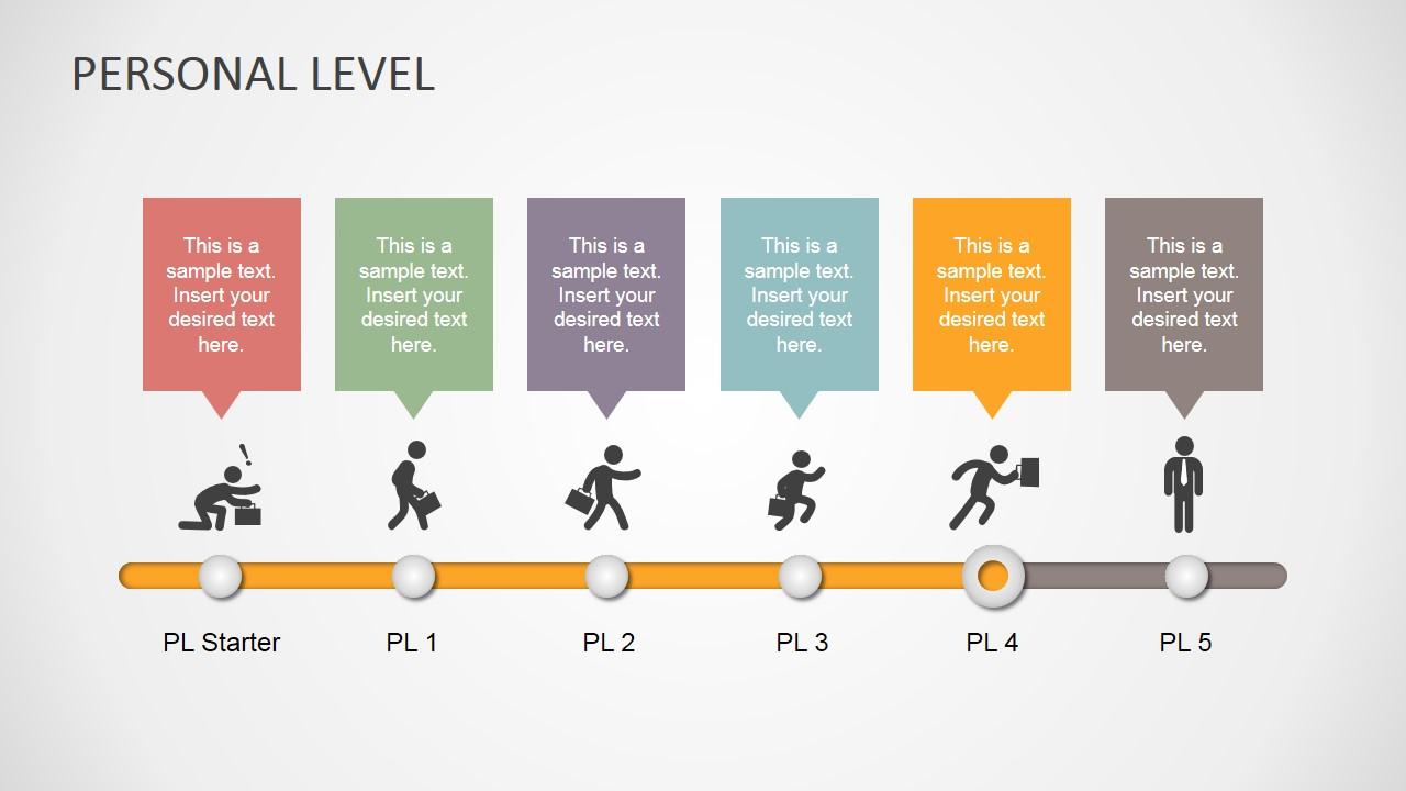 Career Growth Plan Template Free Curriculum Vitae Refference