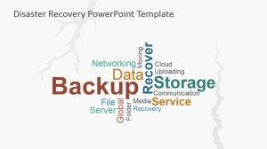 Disaster Recovery Tag Cloud  SlideModel