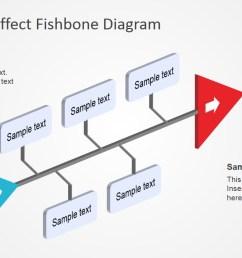 fishbone diagram template 3d perspective [ 1280 x 720 Pixel ]