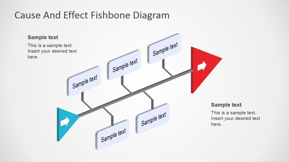 medium resolution of fishbone diagram template 3d perspective