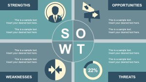 Retro SWOT Analysis PowerPoint Template  SlideModel