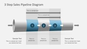 3 Step Sales Pipeline Diagram for PowerPoint  SlideModel