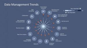 Integrated Platform For Business Data Management PowerPoint  SlideModel