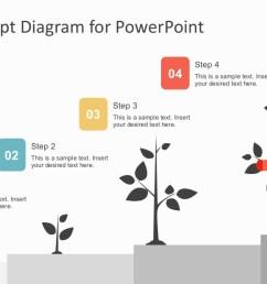 how tree grow diagram [ 1280 x 720 Pixel ]